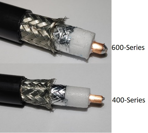 comparison of a 600-series and 400-series cable